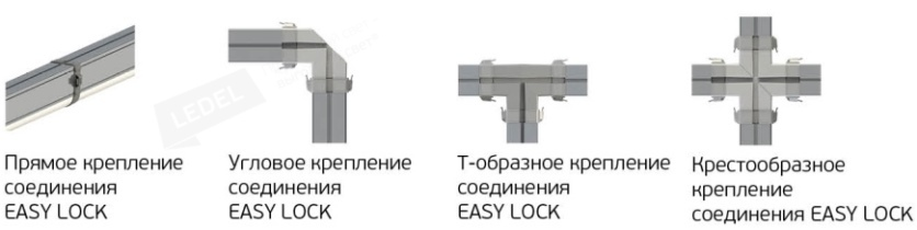Коннекторы Easy Lock L-trade II 130 Easy Lock 2.0 Рис. 1